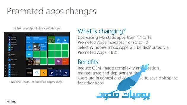 ستتضاعف بتطبيقات قائمة التشغيل على مايكروسوفت - الإعلانات ستتضاعف بتطبيقات قائمة التشغيل على مايكروسوفت